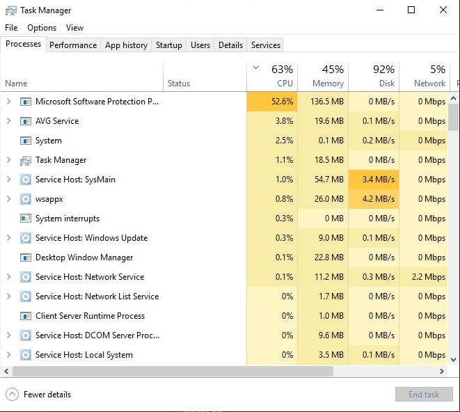 microsoft software protection service sppsvc high cpu usage